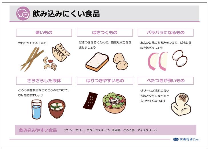 nomikomiyasui