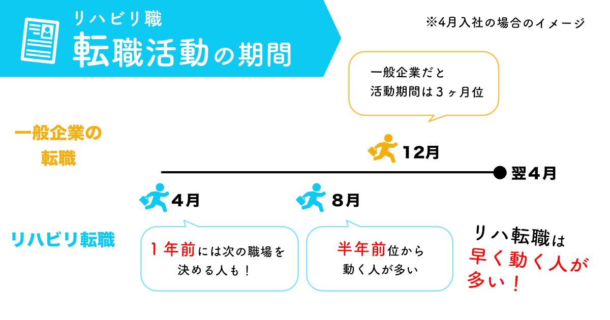 riha-tennsyoku-jiki
